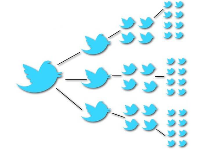 Накрутка фолловеров в твиттере. Купить фолловеров в твиттер. Накрутка подписчиков twitter.